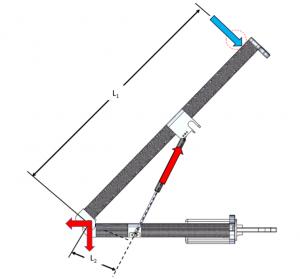 Bonnet Opener Free Body Diagram
